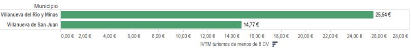 IVTM 1