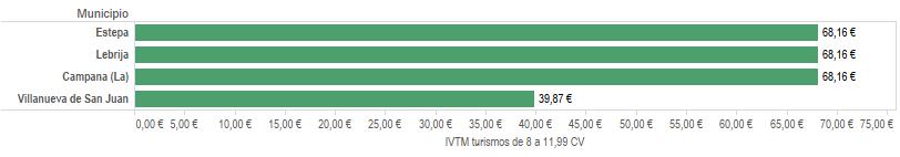IVTM 2